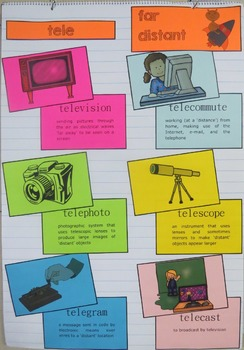 Root Word Anchor Charts Only (Set #1)
