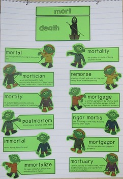 Root Word Anchor Charts Only (Set #3)