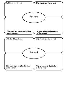 Root Word Frayer Model