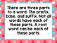 Root Word Introduction Slides