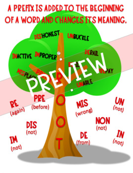Root Word, Prefix, Suffix Posters