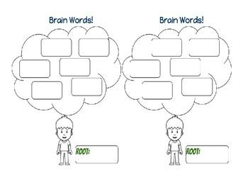 Root Words: Brain Words