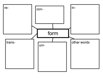 Root Words Graphic Organizer