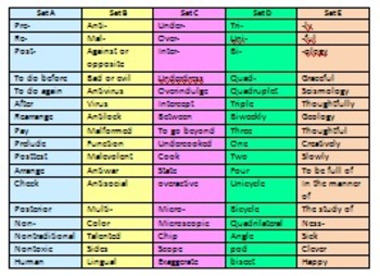 Root Words and Affixes BINGO/Tic Tac Toe Activity:  Ten Different Sets of Clues