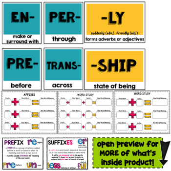 Root Words and Affixes- Word Study/Word Wall
