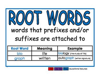 Root words/Affixes/Prefixes/Suffixes blue