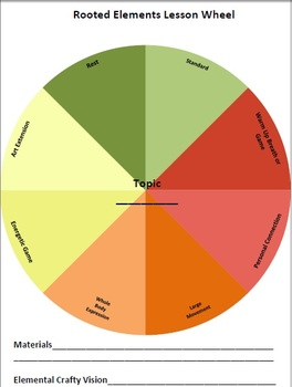 Rooted Elements Lesson Wheel Revised