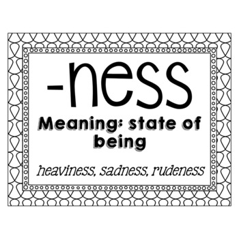 Roots, Prefixes, and Suffixes Vocabulary Word Wall Cards {EDITABLE}