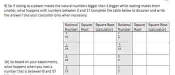 Roots and Rationalizing Denominators (NS7): 8.NS.A.2, HSN.RN.A.2