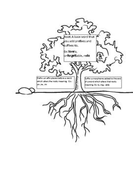 Roots template and cover sheet