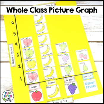 Graphing~ Rooty, Tooty, Frooty!  What's Your Favorite Fruit?