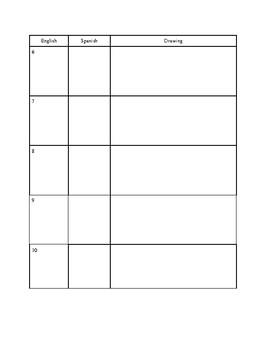 Ropa Worksheet