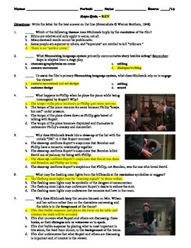 Rope Film (1948) 15-Question Multiple Choice Quiz