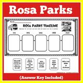 Rosa Parks Activity | Rosa Parks Worksheet | Rosa Parks Timeline