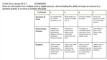 Rosa Parks Research template Google Presentation or PowerPoint w/ Rubric