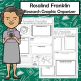 Rosalind Franklin Biography Research Graphic Organizer
