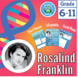 Rosalind Franklin | Worksheets Activity |  Women Of Scienc