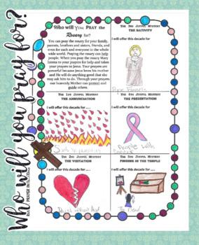 Rosary Decade Prayer Intentions