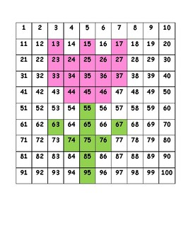 Rose Place Value Blocks/Number Grid Coloring