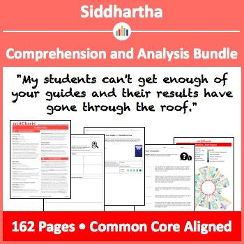 Siddhartha – Comprehension and Analysis Bundle