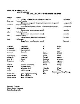 Rosetta Stone Spanish Level 1 Unit 3 Vocabulary Lists