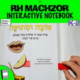 Rosh HaShanah Interactive Machzor