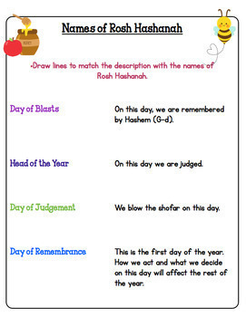 Rosh Hashanah Basics - The Jewish New Year