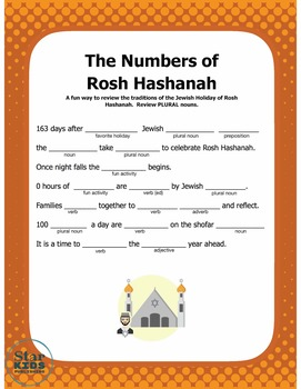 Rosh Hashanah Mad Lib (interactive pdf and Google Slide)