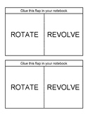 Rotate/Revolve Flap Book for Interactive Notebooks