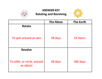 Rotate and Revolve