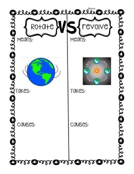Rotate vs. Revolve by Britt's Bounty | Teachers Pay Teachers