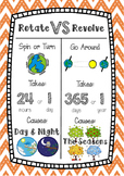 Rotate vs. Revolve - Night and Day Poster