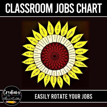 Rotating Job Wheel Chart (EDITABLE!)