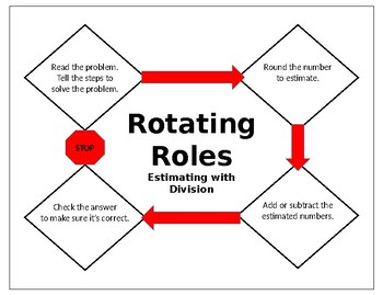 Rotating Roles-Division