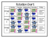 Rotation Chart Reading Work Stations