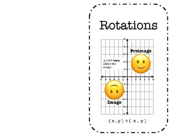 Rotation Foldable