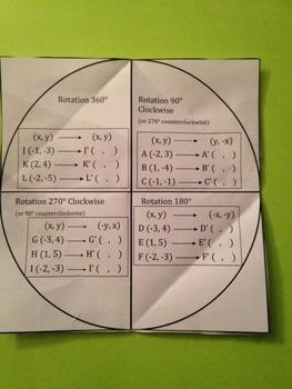 Rotation Foldable Fun
