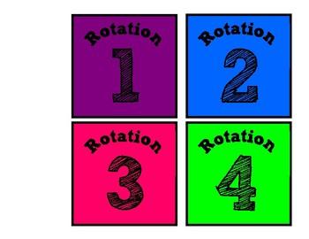 Rotation Numbers