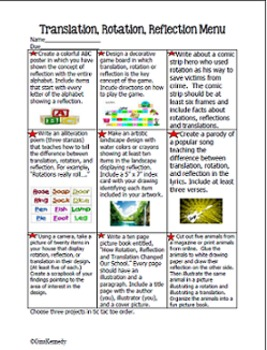 Rotation, Reflection, Translation Math Enrichment Projects, Vocabulary Handout