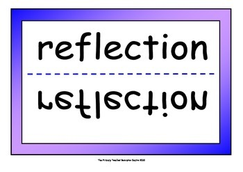 Rotation, Reflection and Translation Poster Display Pack