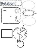 Rotation & Revolution Doodle Notes