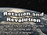 Rotation Revolution PowerPoint