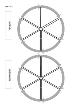 Rotation Revolution pizza sort