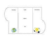 Rotation Vs Revolution Foldable