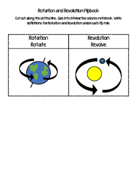 Rotation and Revolution Flipbook for Interactive Science Notebook