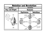 Rotation and Revolution Foldable