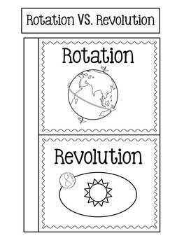 Rotation and Revolution Interactive Notebook Activity