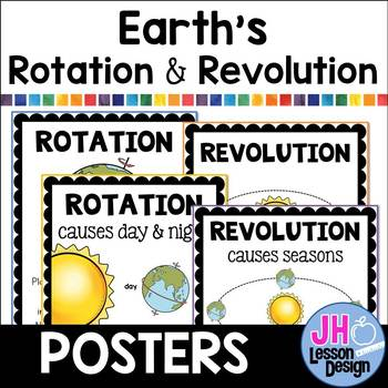 Rotation and Revolution Posters