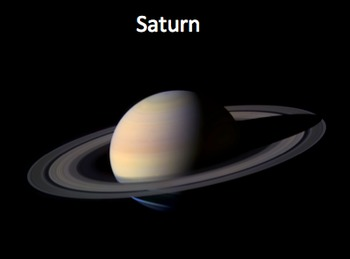 Rotation and Revolution of the Earth and Planets of the Solar System Bundle