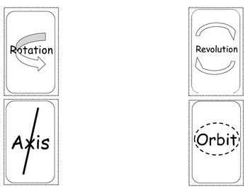 rotation versus revolution foldable flippable by aleisha boehm. Black Bedroom Furniture Sets. Home Design Ideas